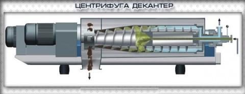 centrifuga dekanter