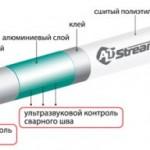 kharakteristiki-metalloplastikovykh-trub