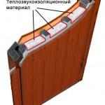shumoizolyaciya-dveri