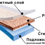 gomogennyjj-i-geterogennyjj-linoleum-otlichnoe-pokrytie-dlya-pola
