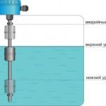 signalizator-urovnya