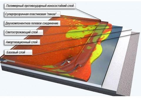 Технология нанесения наливного пола