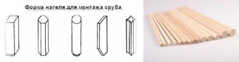 формы нагелей