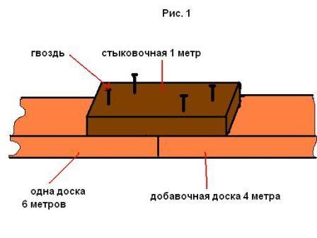Крепёж стыка двух брусов.