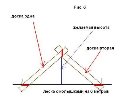 Как сбивается верхняя часть крыши мансарды