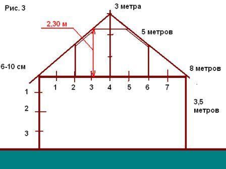 Разметка крыши на эскизе для расчётов