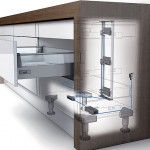 Мебельная фурнитура в интерьере дома