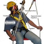 Техника безопасности при проведении высотных работ