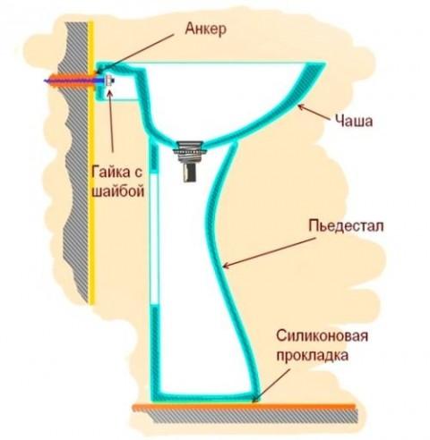 yatanovka tylpana