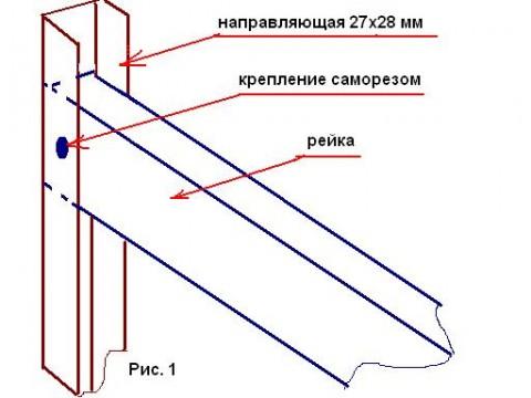 sposob-kreplenia-reyki