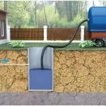 Санитарная защита