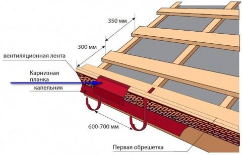 karniznaya-planka-dlya-metallocherepicy-kak-montirovat1